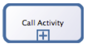 Image 3.10 - Call Activity